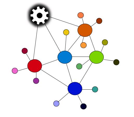 Ferramentas para a criação de uma rede social