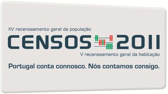 Logotipo da campanha Censos 2011
