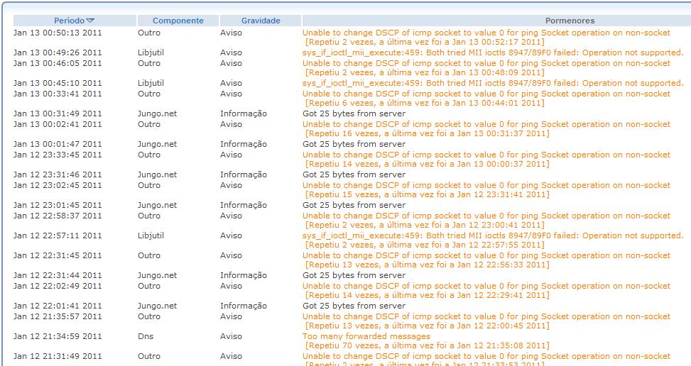 Configurações avançadas modem ZONHUB